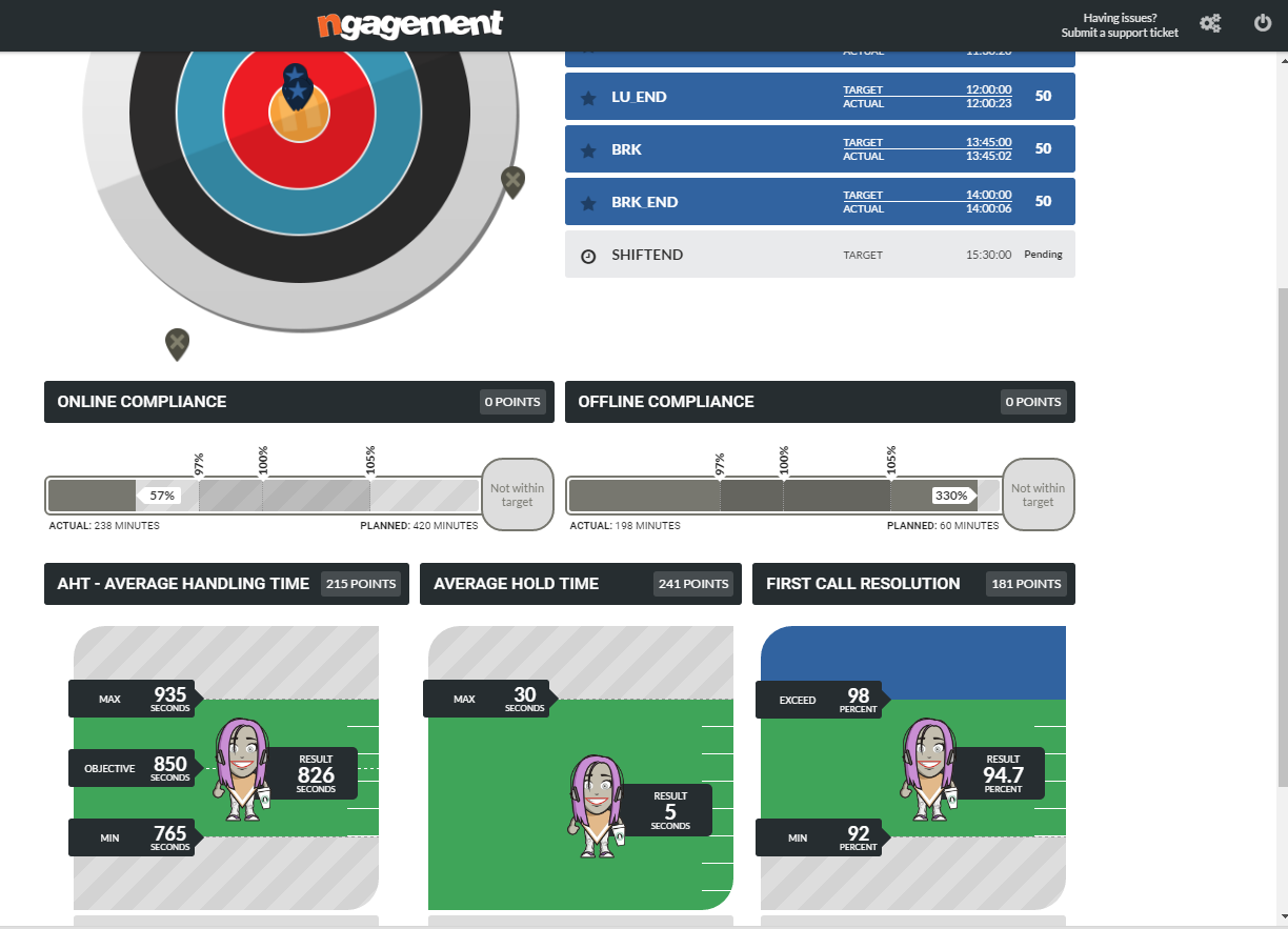 nGAGEMENT Demo - Agent+Performance+Tracking.PNG