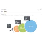 Zoho Social Demo - analytics.png