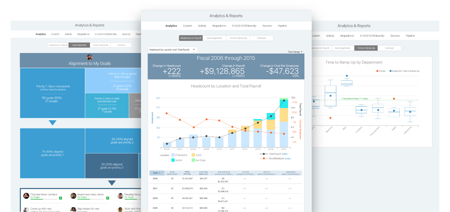 ClearCompany Demo - Robust Reporting