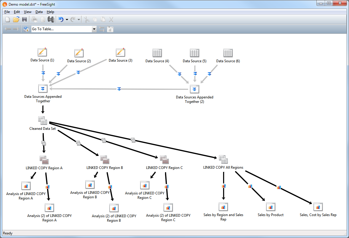 FreeSight Demo - Home Page Workflow Screen