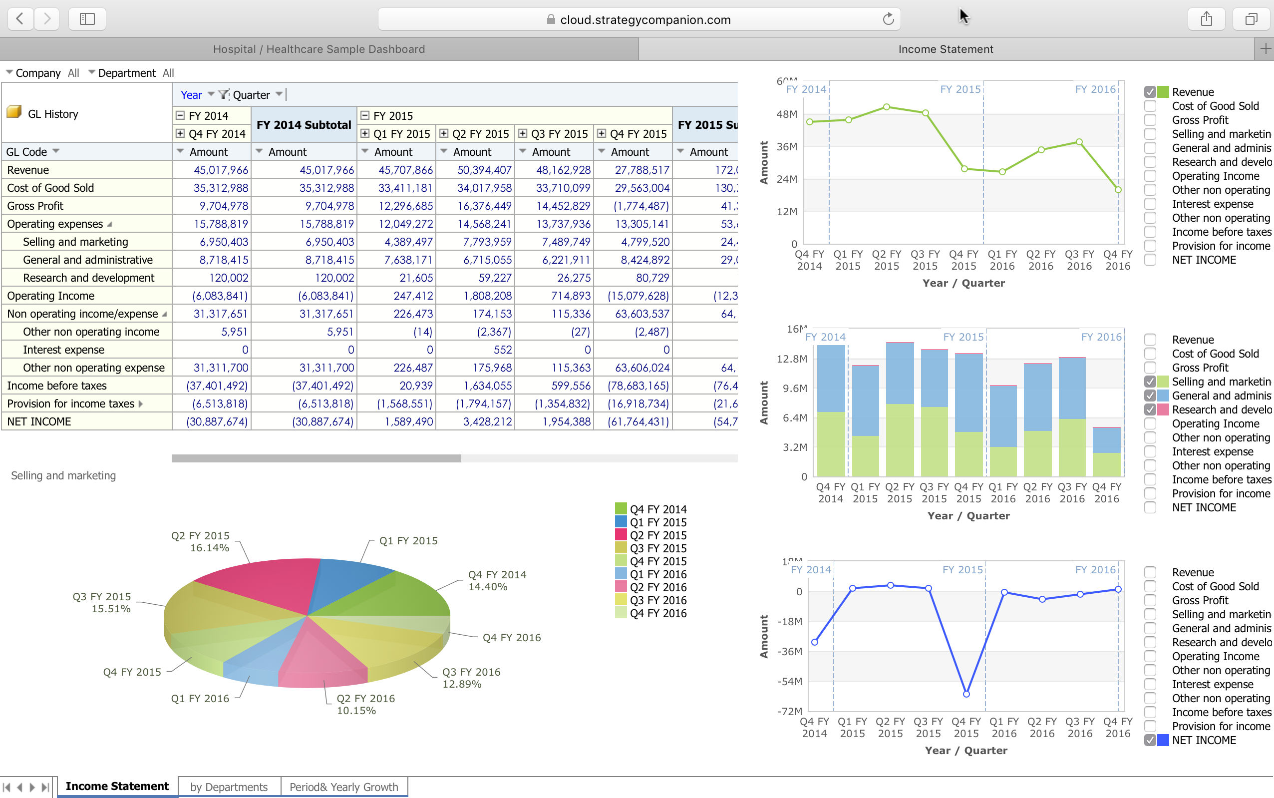 Analyzer Demo - Financial Analytics