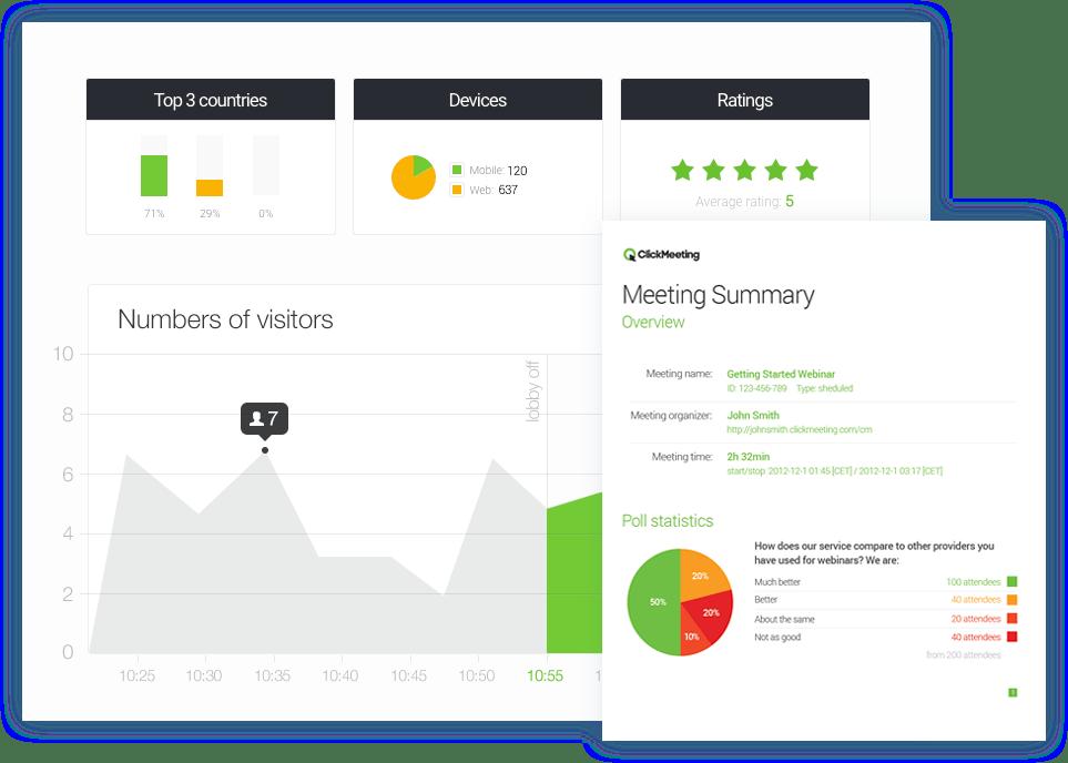 ClickMeeting Demo - Webinar Statistics