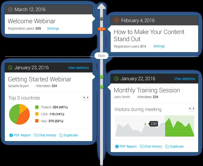 ClickMeeting Demo - Webinar Timeline