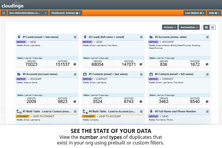 Cloudingo Demo - Cloudingo Dashboard - See the state of your data at a glance