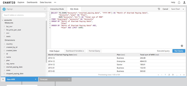 Chartio Demo - Chartio's SQL Mode Chart Creator