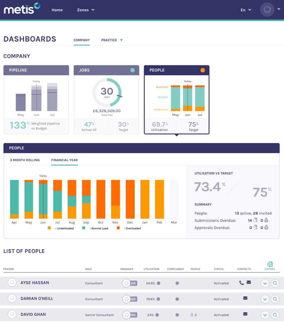 Metis Demo - dashboards.png