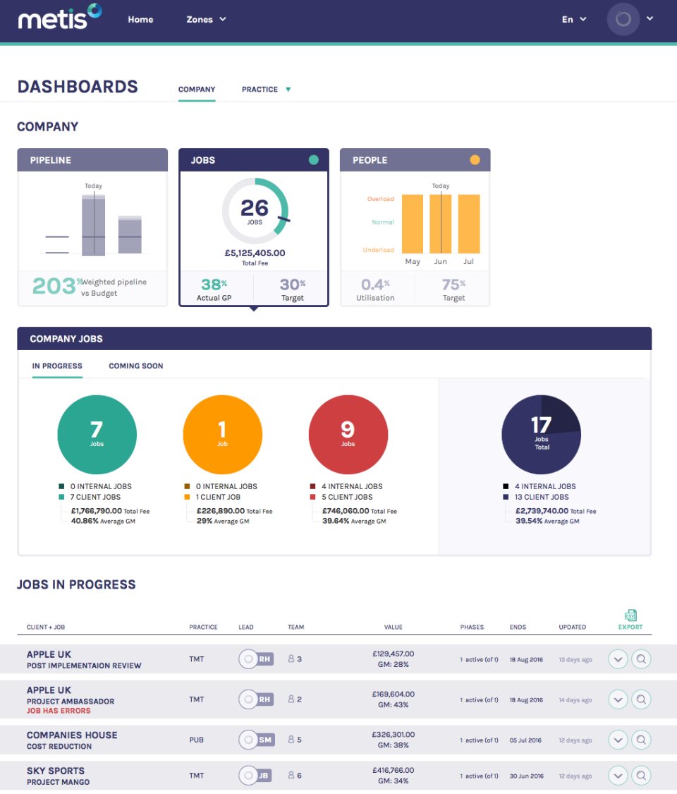 Metis Demo - dashboards_company.png