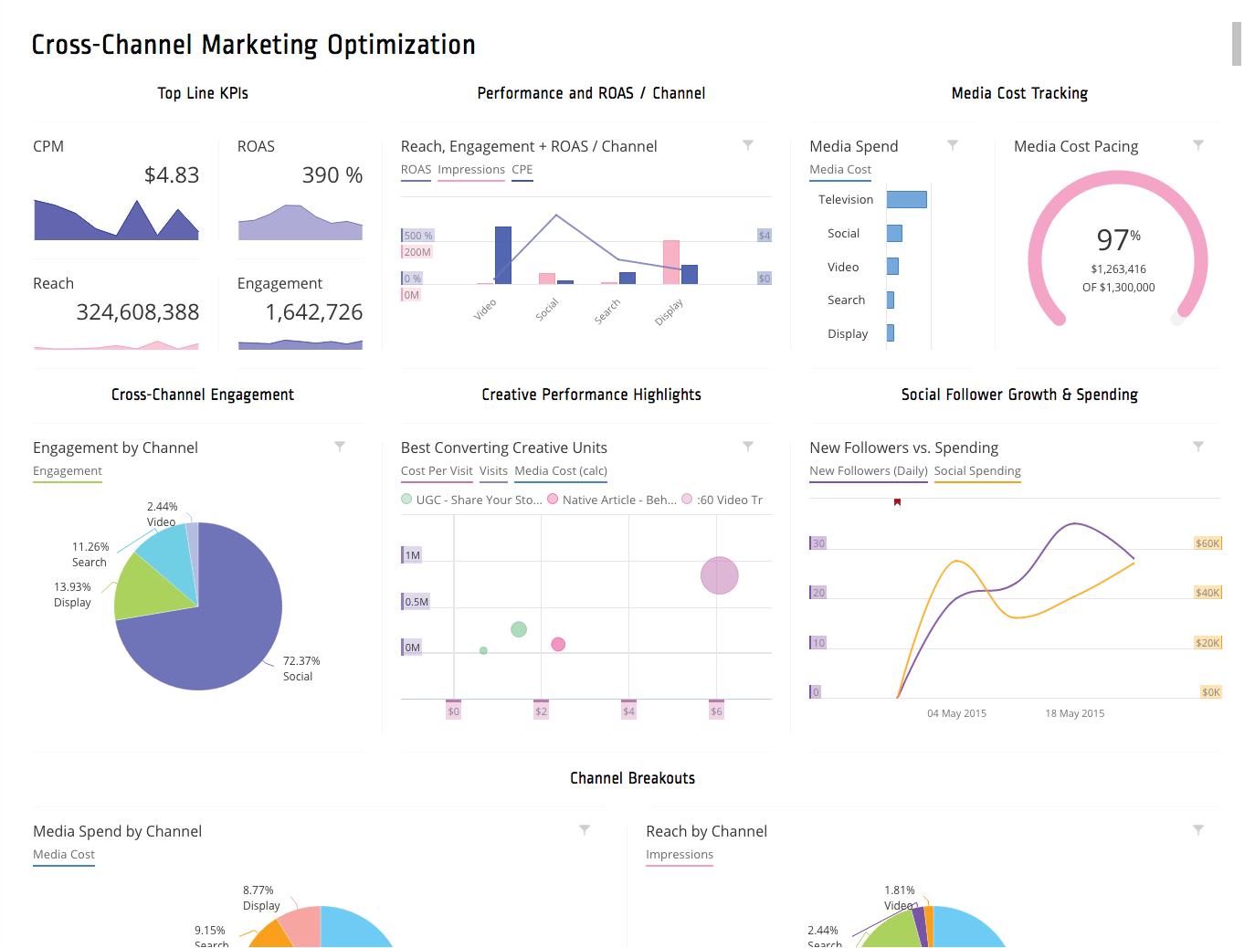 Datorama Demo - Datorama for Marketers