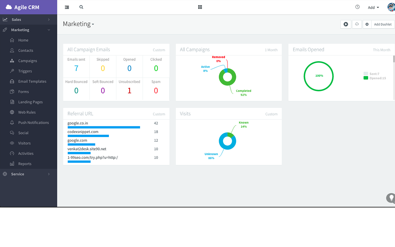 Agile CRM Demo - Marketing Dashboard.png