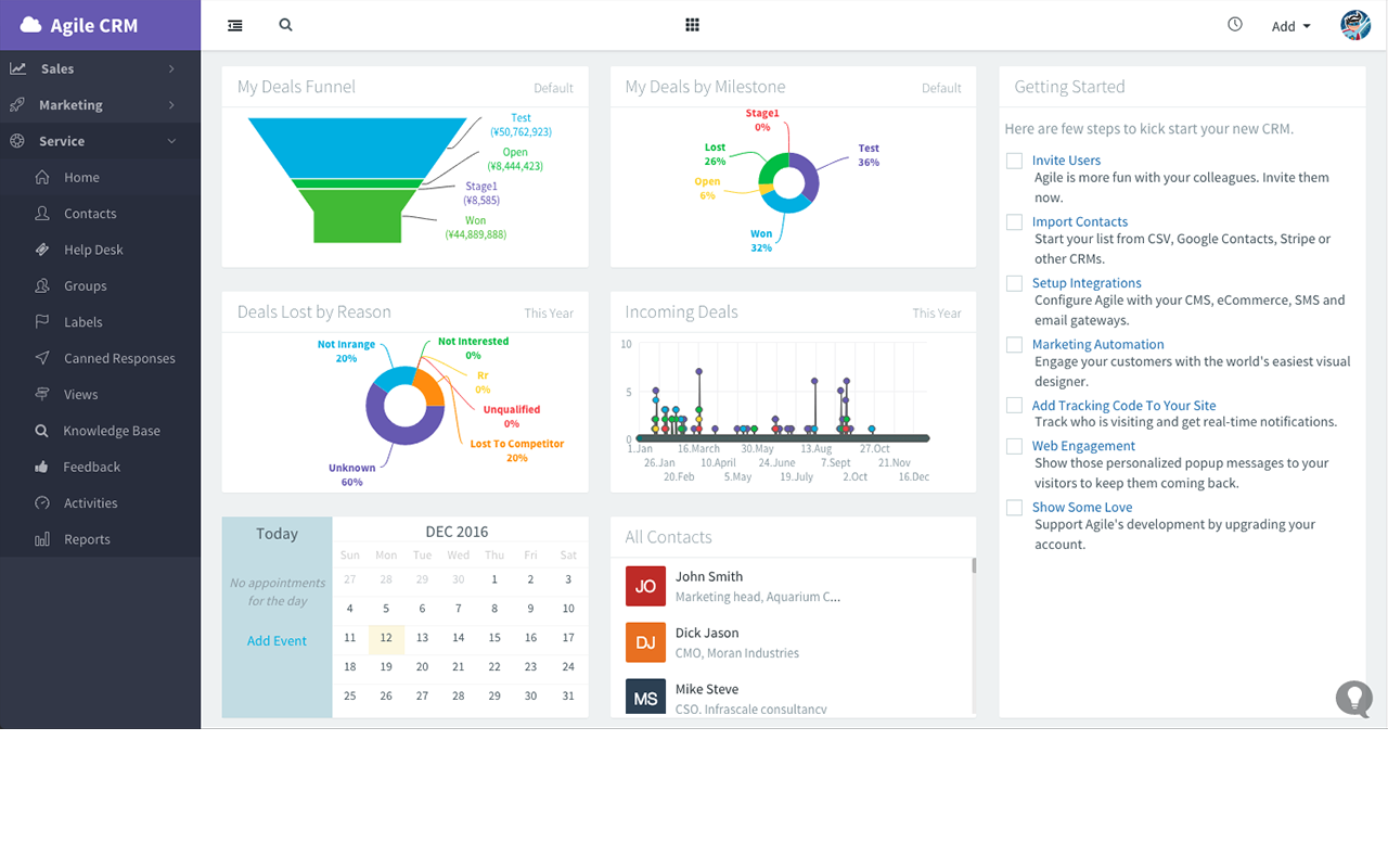 Agile CRM Demo - Service Dashboard