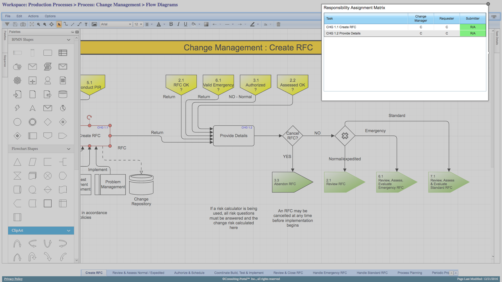 Navvia Demo - USe BPMN, Flowchart or Clipart shapes