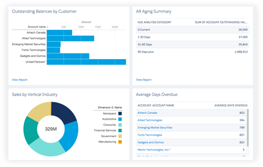 FinancialForce Accounting Demo - Optimize cash flow