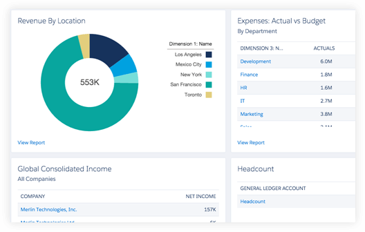 FinancialForce Accounting Demo - Reporting for today & ready for tomorrow