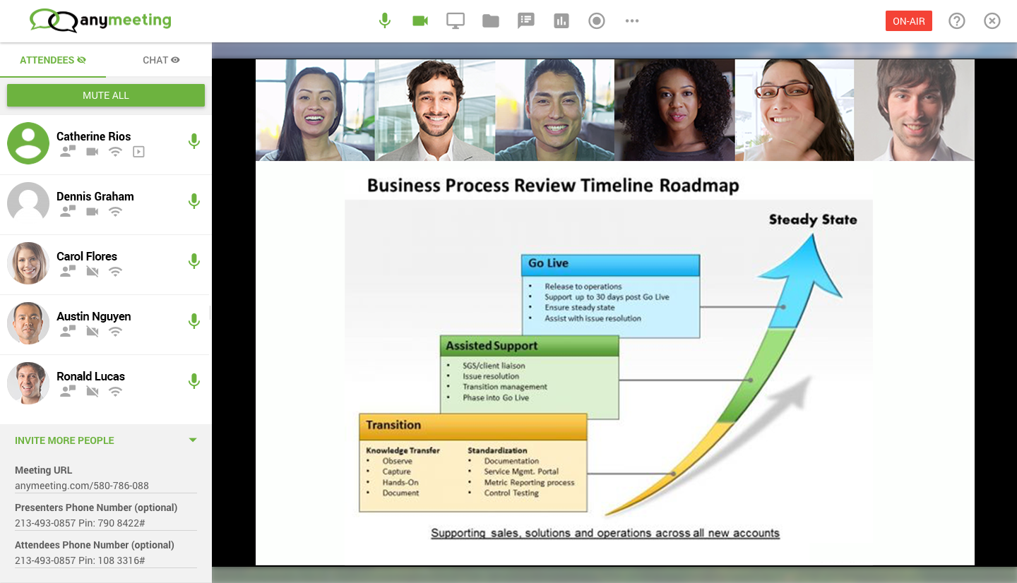 Anymeeting Video Conferencing Demo - Webinars with Multiple Hosts and Slides