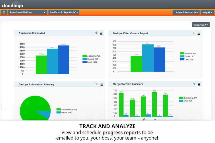 Cloudingo Demo - Cloudingo Reports - Track and monitor your progress