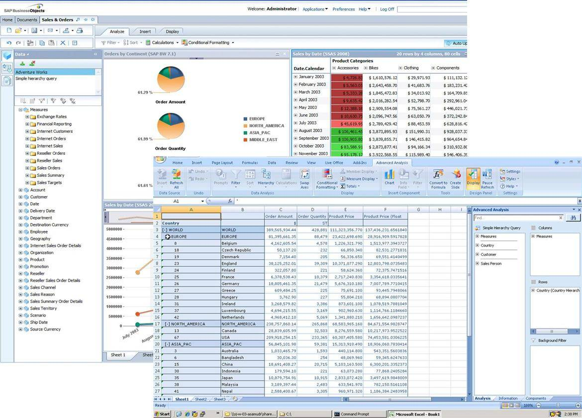 Sap businessobjects 4 0   for bw olap analysis