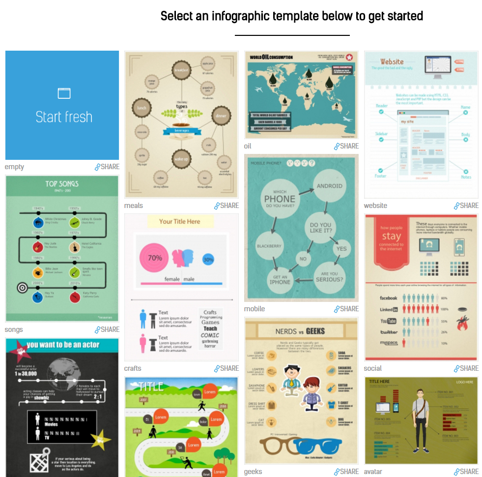 Easel.ly Demo - Thousands of Infographics to choose from.