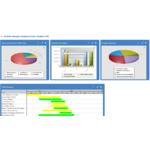 Planview PPM Pro Demo - Strategic Alignment Dashboard