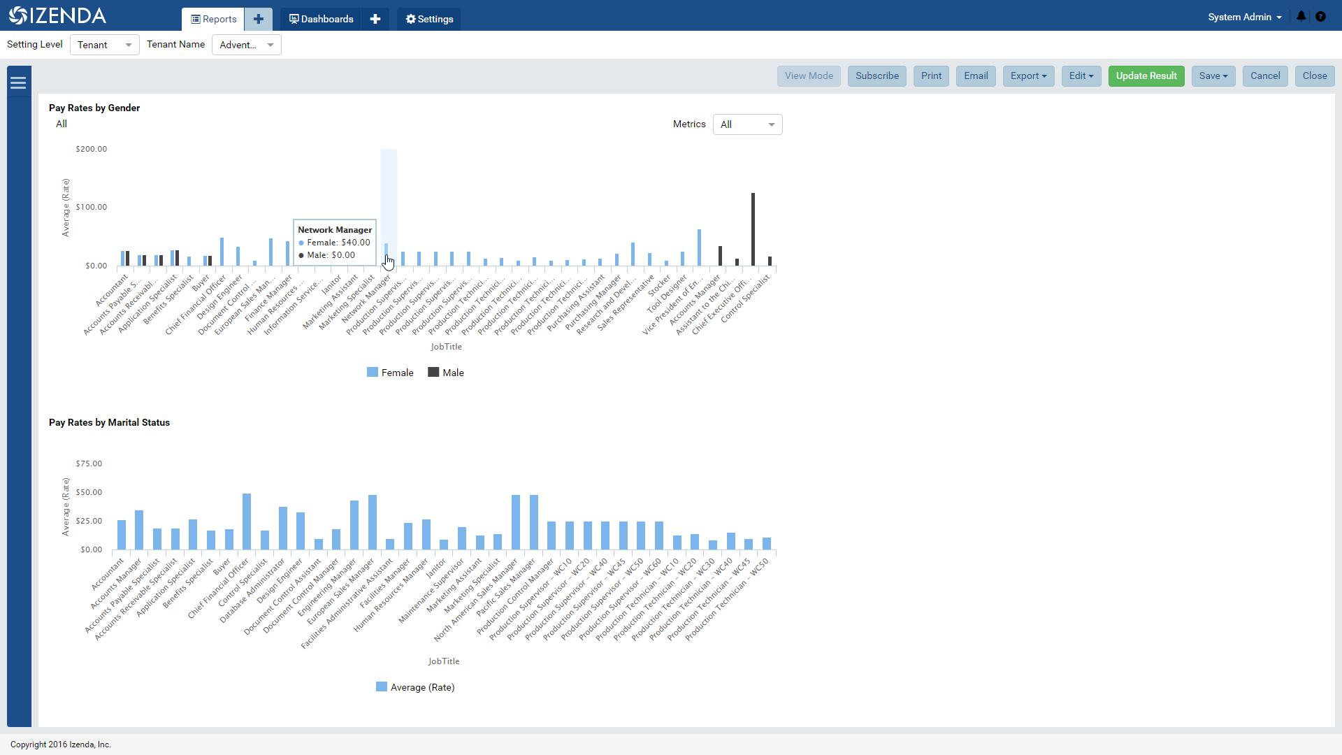 Izenda Demo - Self-service Chart and Visualizations