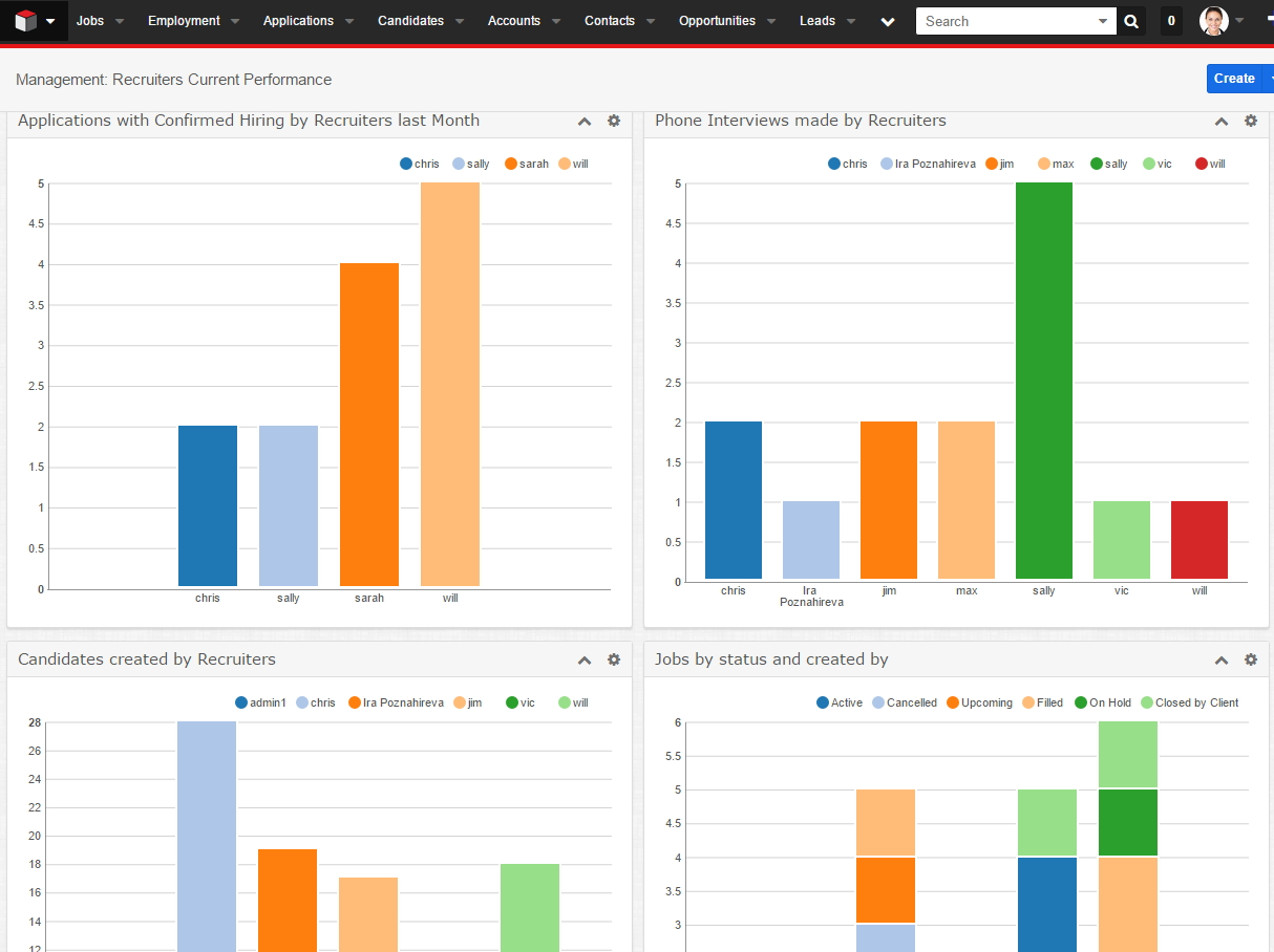 CRM-Recruitment Demo - CRM-Recruitment Manager's dashboard