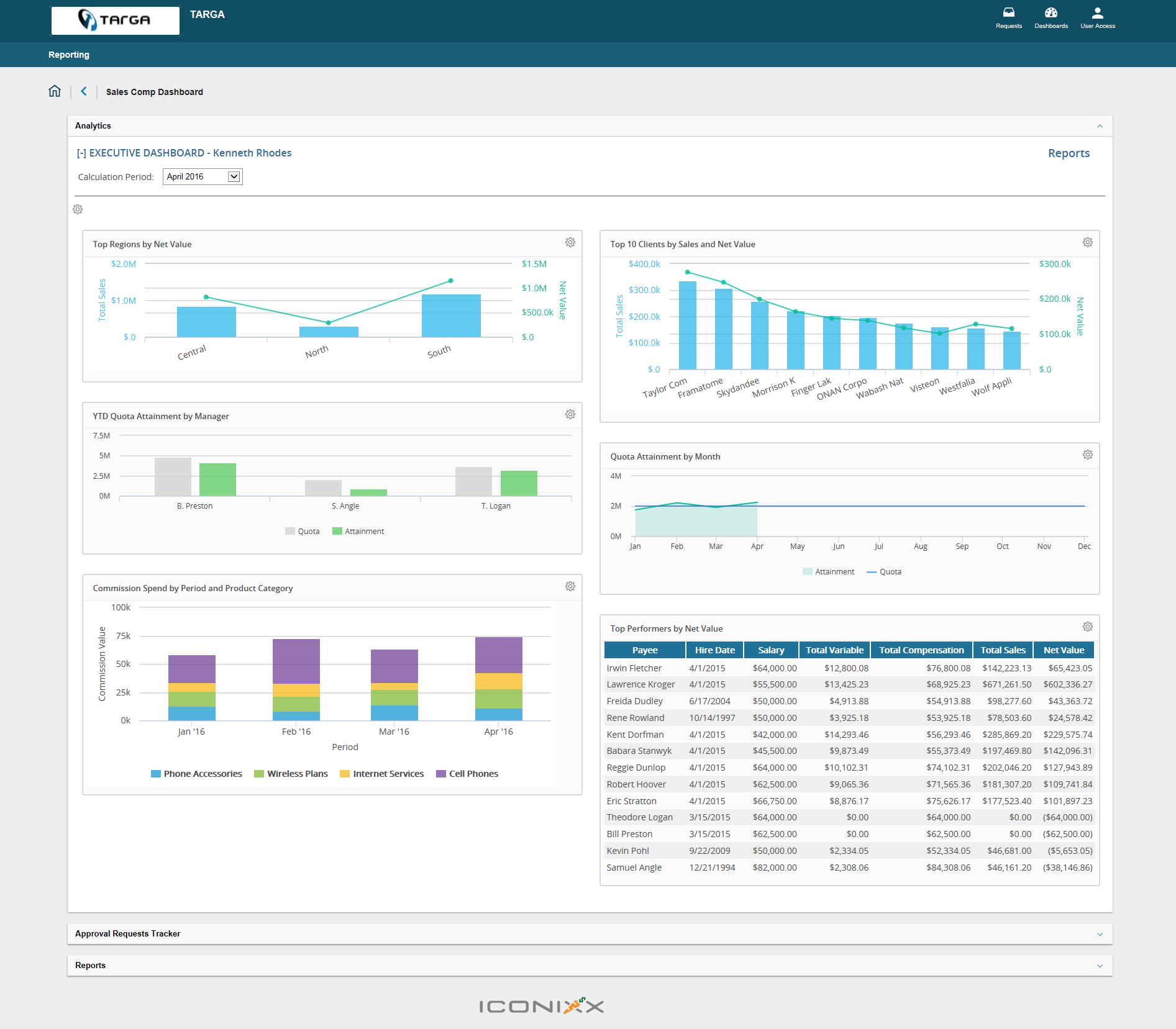 Iconixx Sales Demo - Executive+Dashboard.png