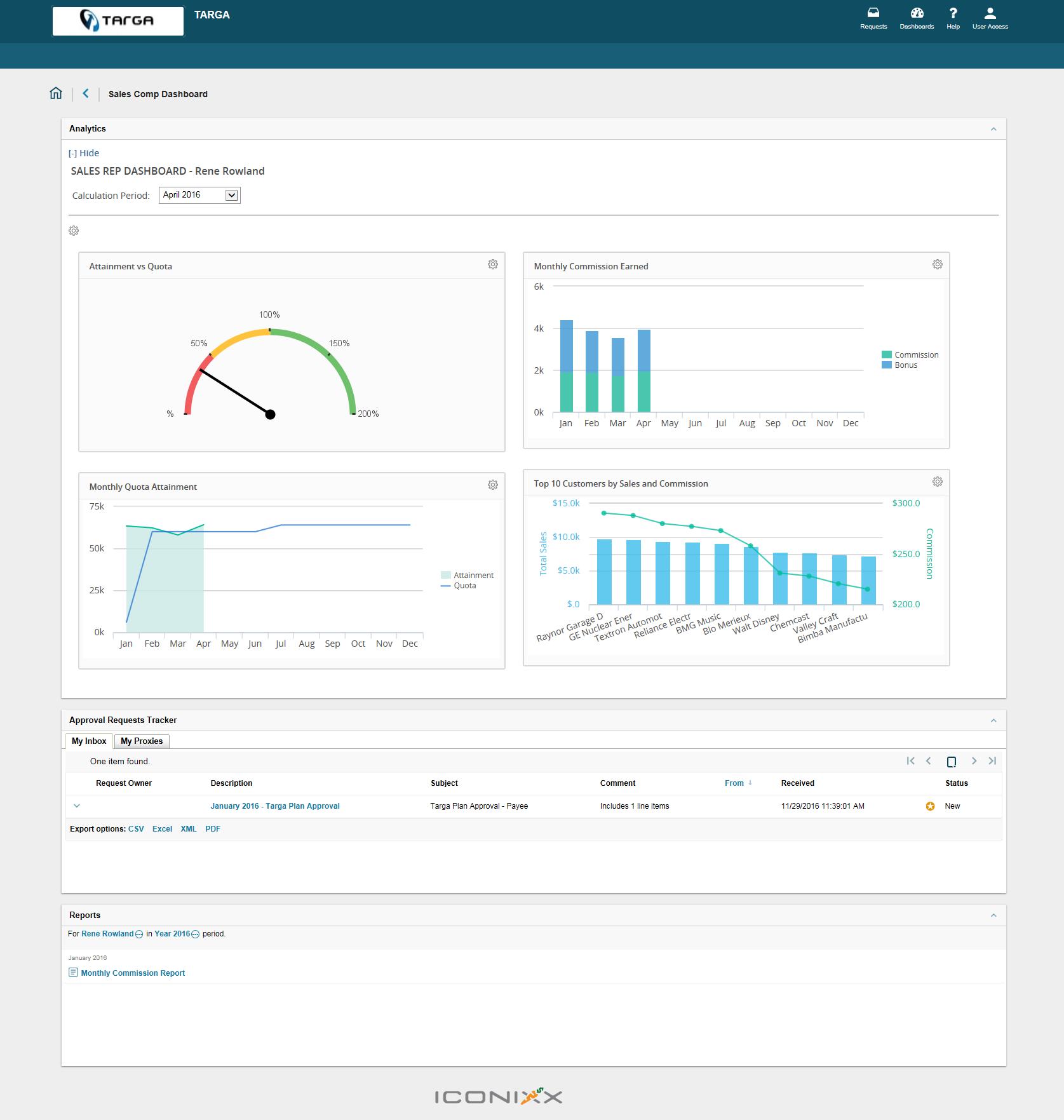 Iconixx Sales Demo - Sales+Rep+Dashboard.png