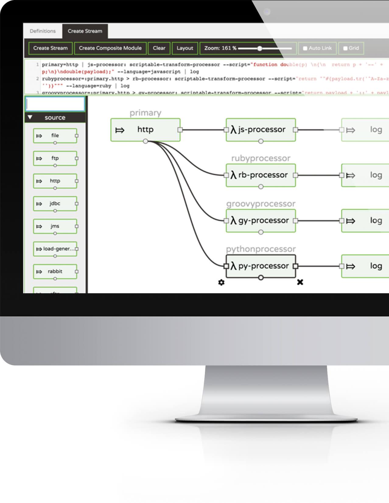 Spring Framework Demo - dataflow.jpg