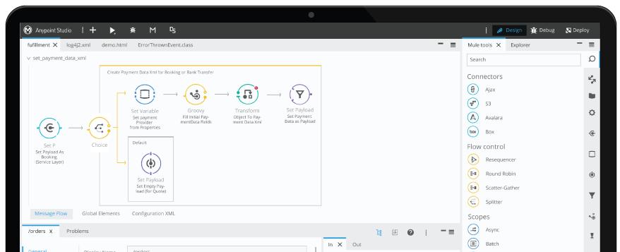 MuleSoft Anypoint Platform Demo - Anypoint Platform - Hybrid Integration Platform