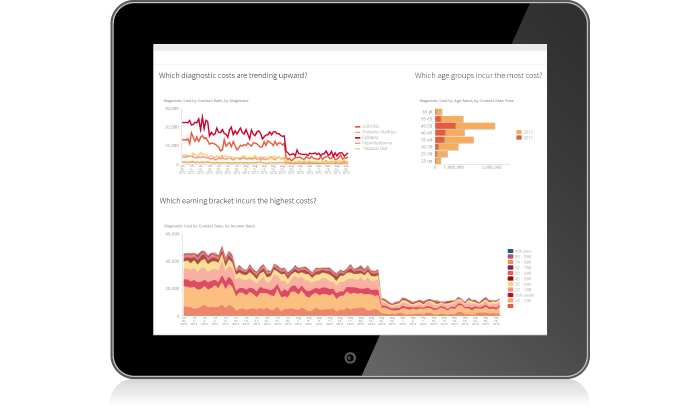 OpenText Analytics Demo -