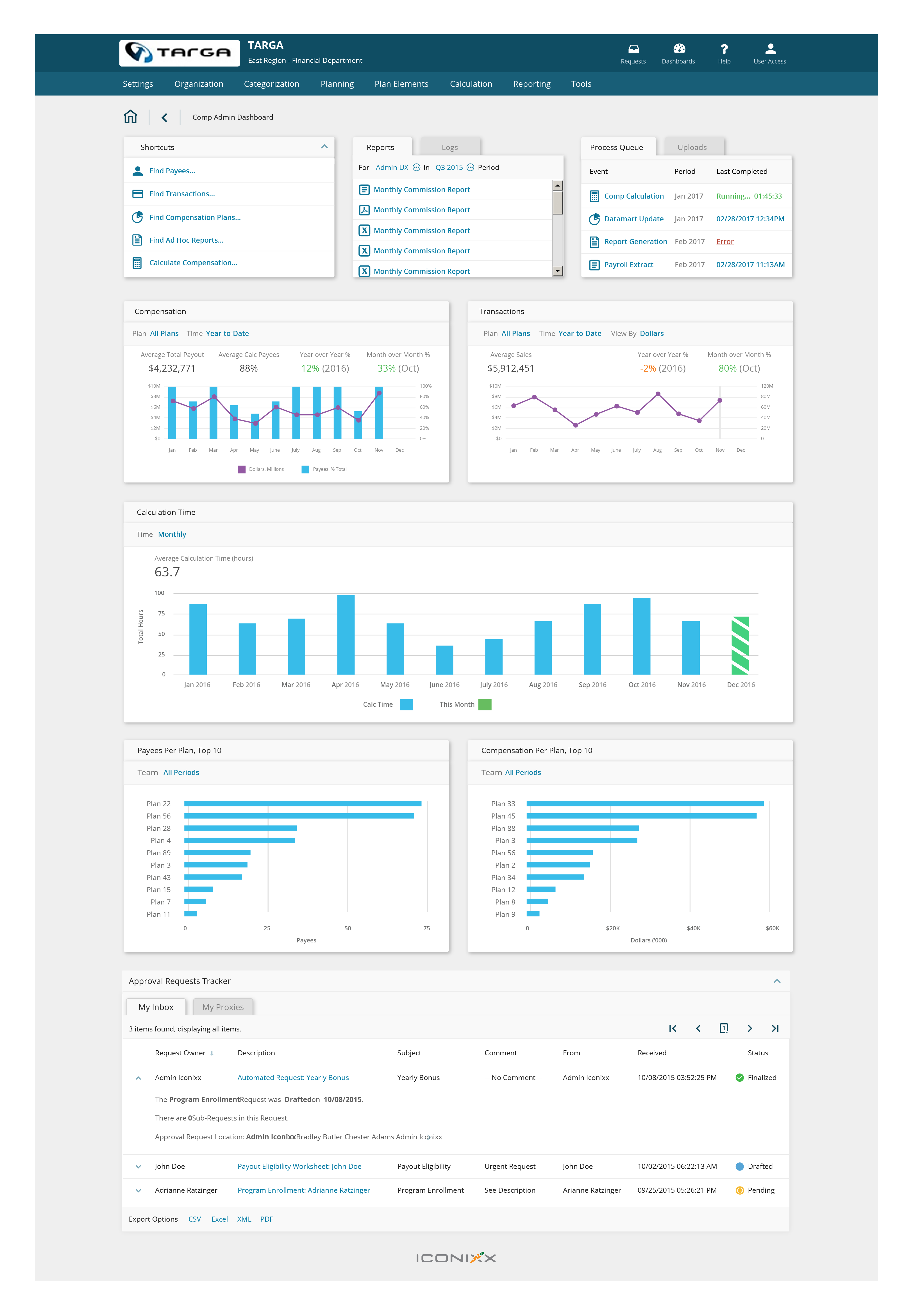 Iconixx Sales Demo - Comp Admin Dashboard