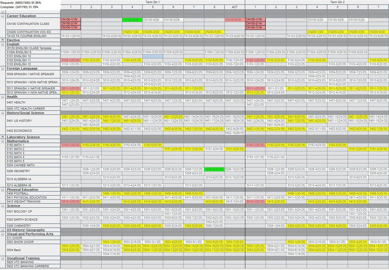 Infinite Campus Demo - Principal+View+Schedule.JPG
