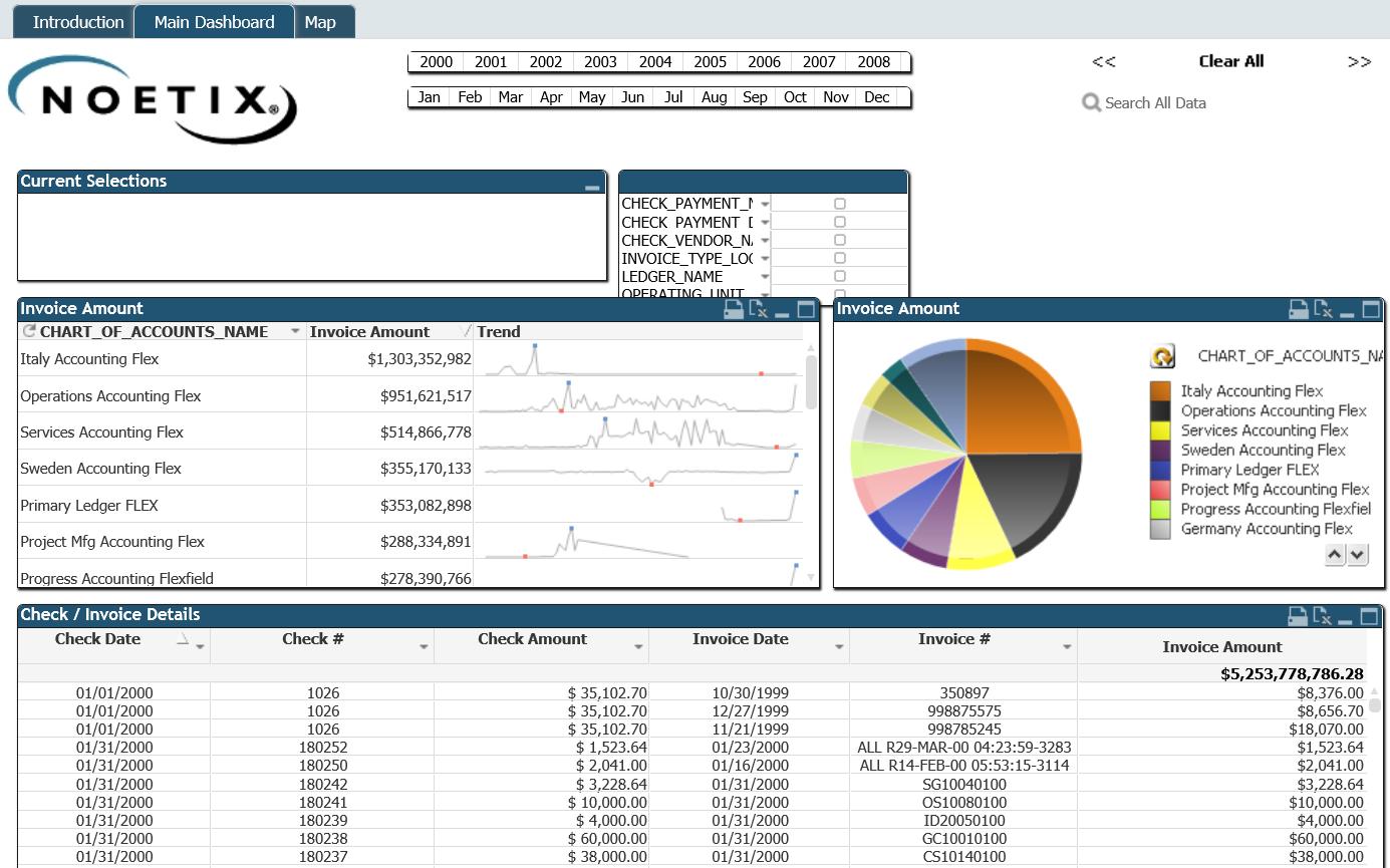 Magnitude Noetix Analytics Demo -