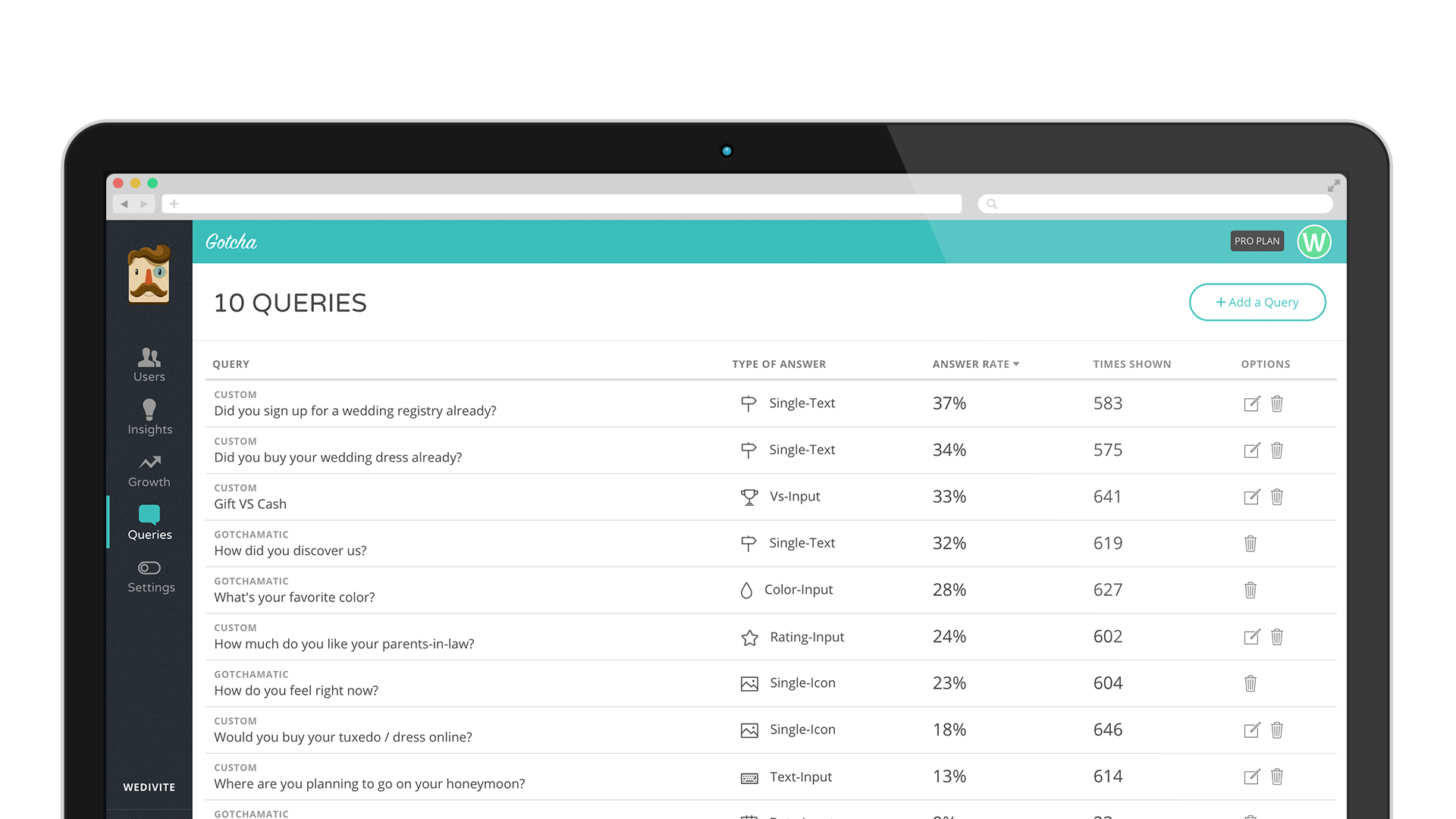 Gotcha.io Demo - Queries Dashboard