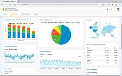 LANSA Professional Services Demo - LANSA Professional Services Analytics.jpg
