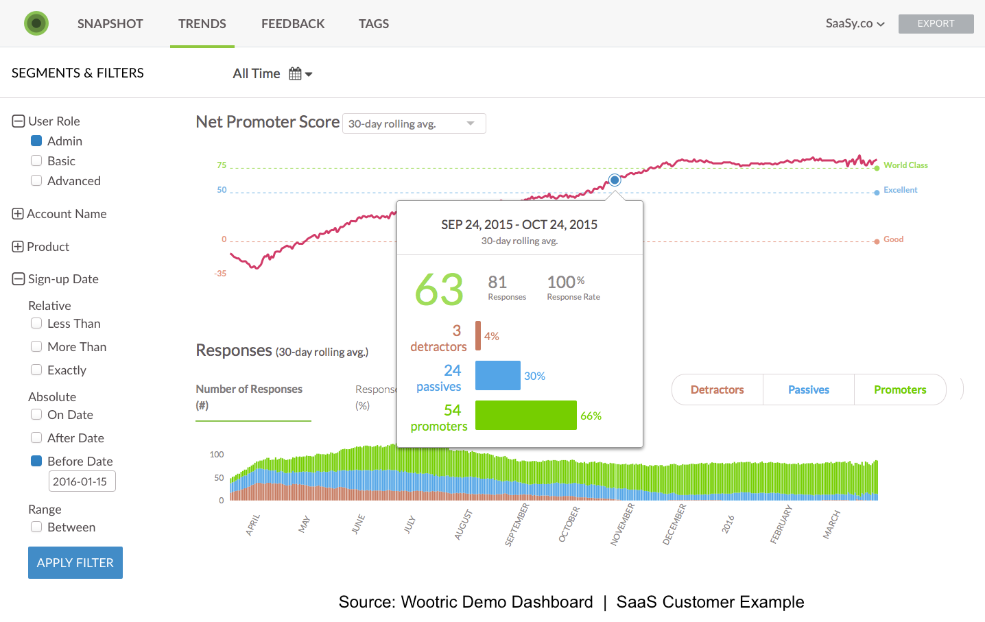Wootric Demo - Rich, real-time analytics in the Wootric dashboard