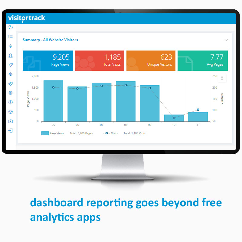 VisitorTrack Demo - Dashboard Reporting that Goes Beyond Free Analytics