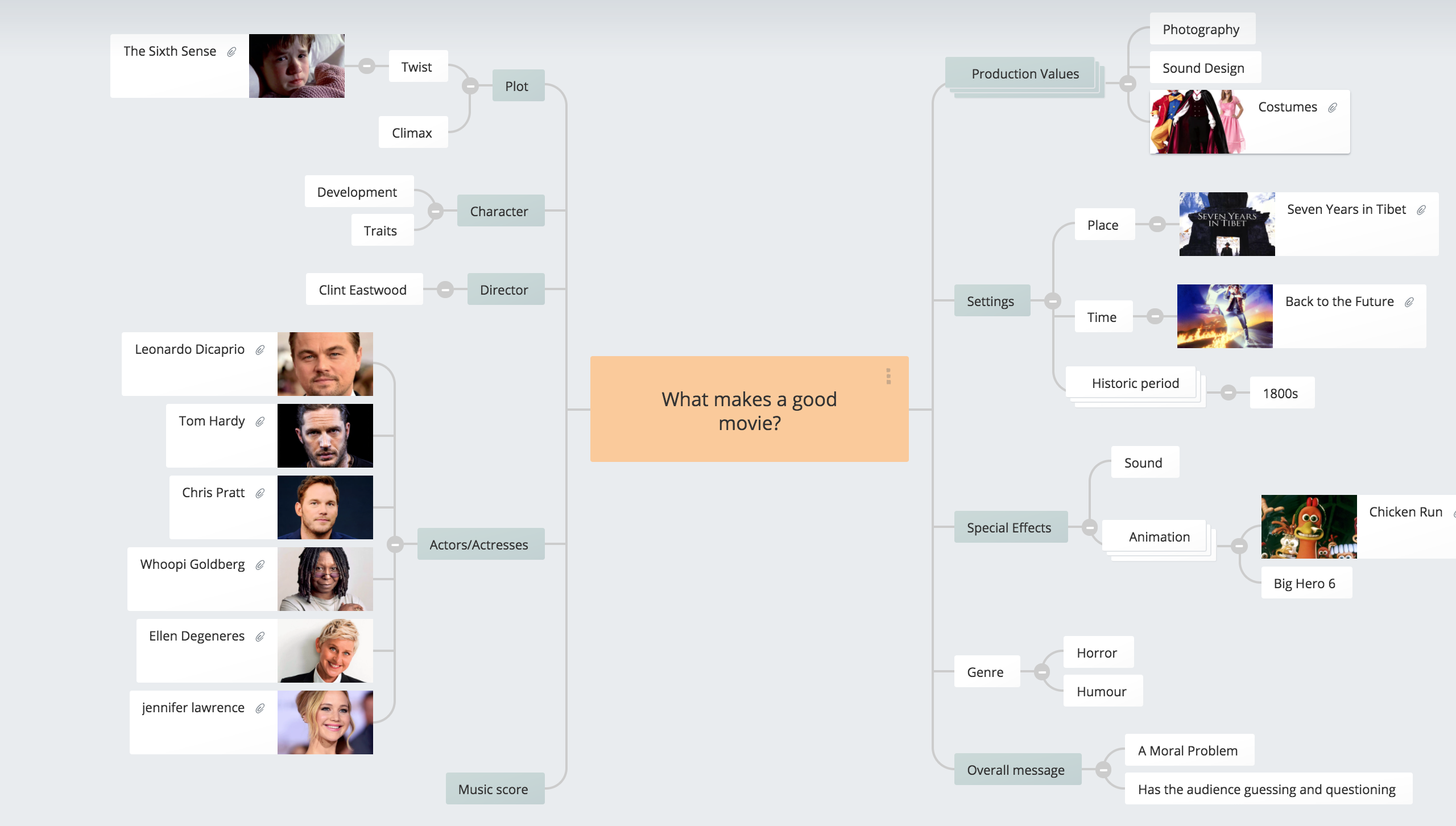GroupMap Demo - Mind Map Brainstorming