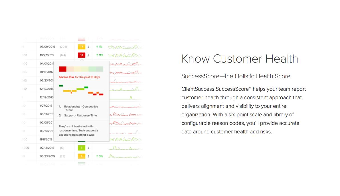 ClientSuccess Demo - SuccessScore—the Holistic Health Score