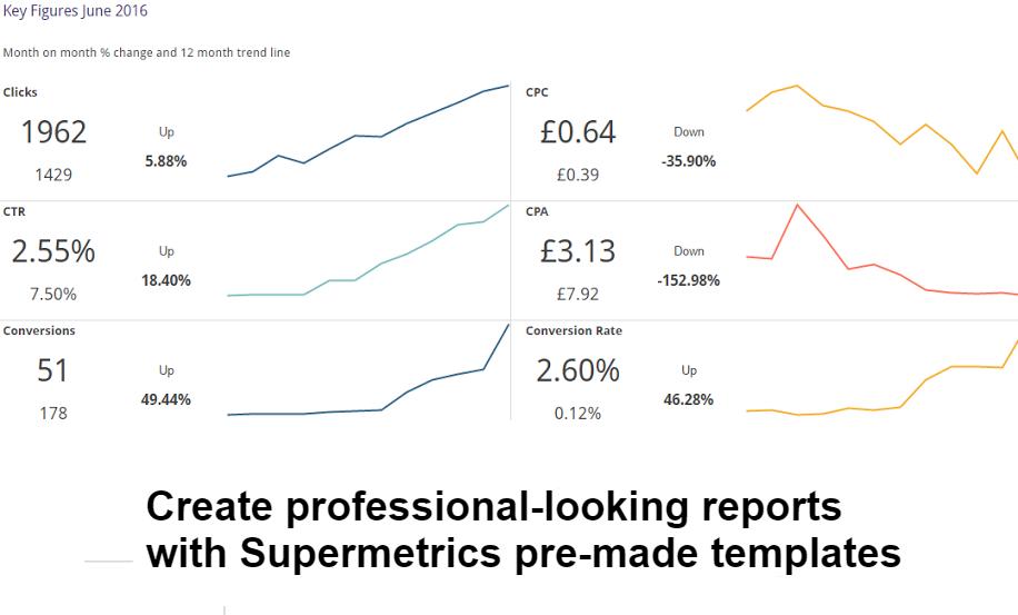 Supermetrics Demo - Screenshot3.png