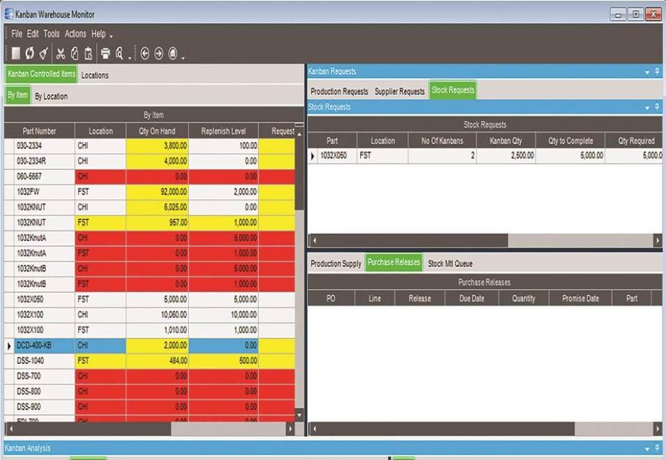 Epicor ERP Demo - Kanban Warehouse Monitor