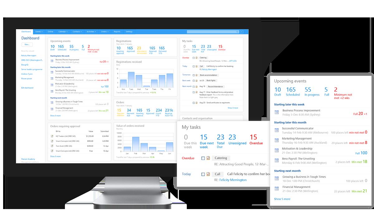 Arlo Training & Event Software Demo - Live Dashboard