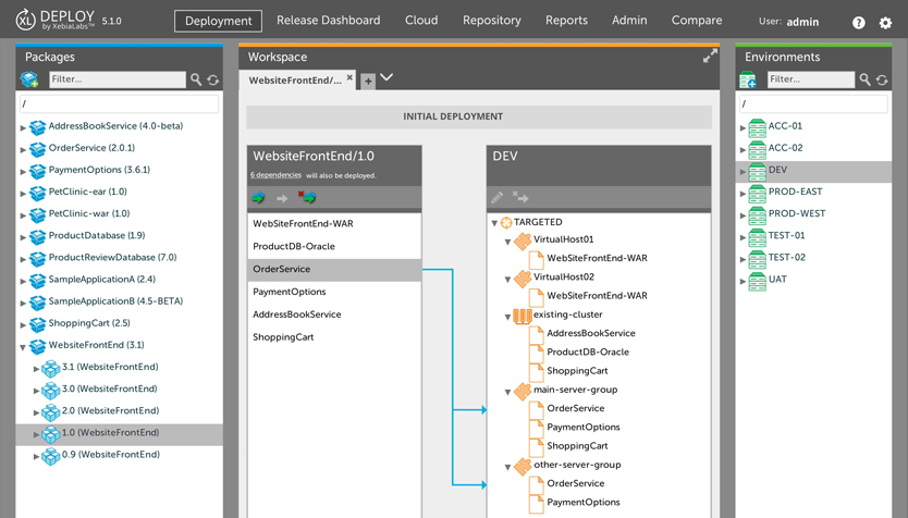 XL Deploy Demo - Model-based, highly scalable approach
