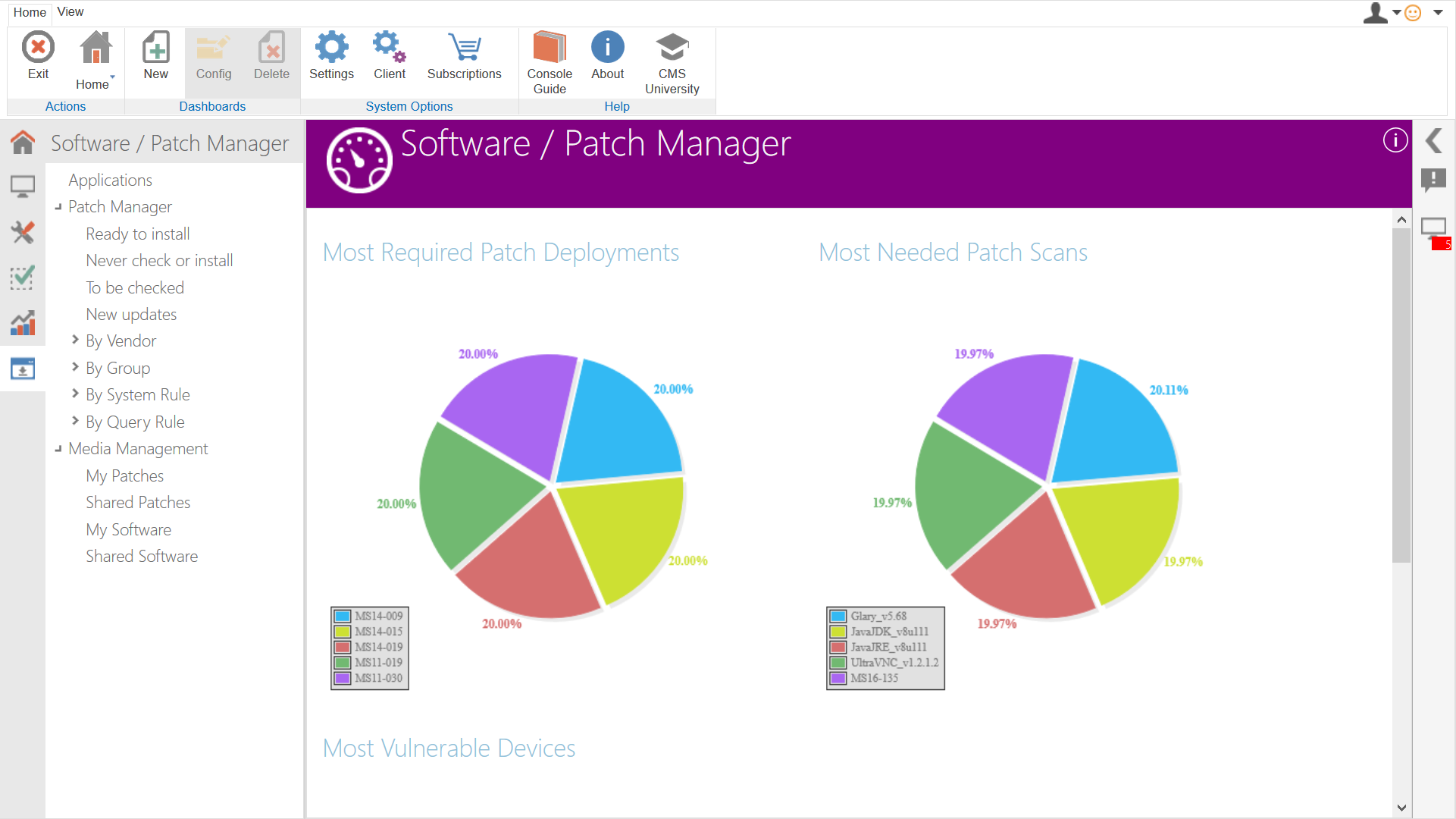 Cloud Management Suite Demo - Patch Management - Most Vulnerable Devices, Required Critical Patches, Patch Scans