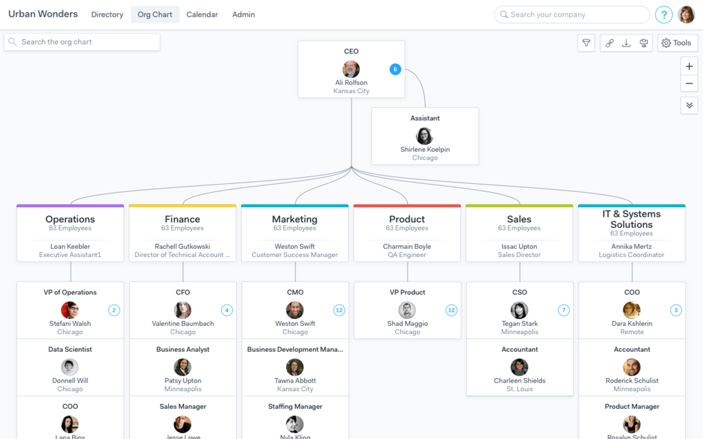 Pingboard Demo - Org Chart