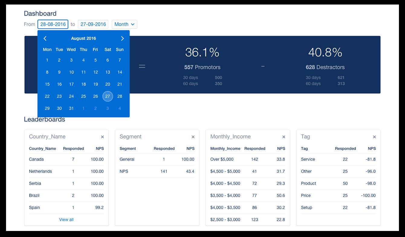 AskNicely Demo - Salesforce Integration