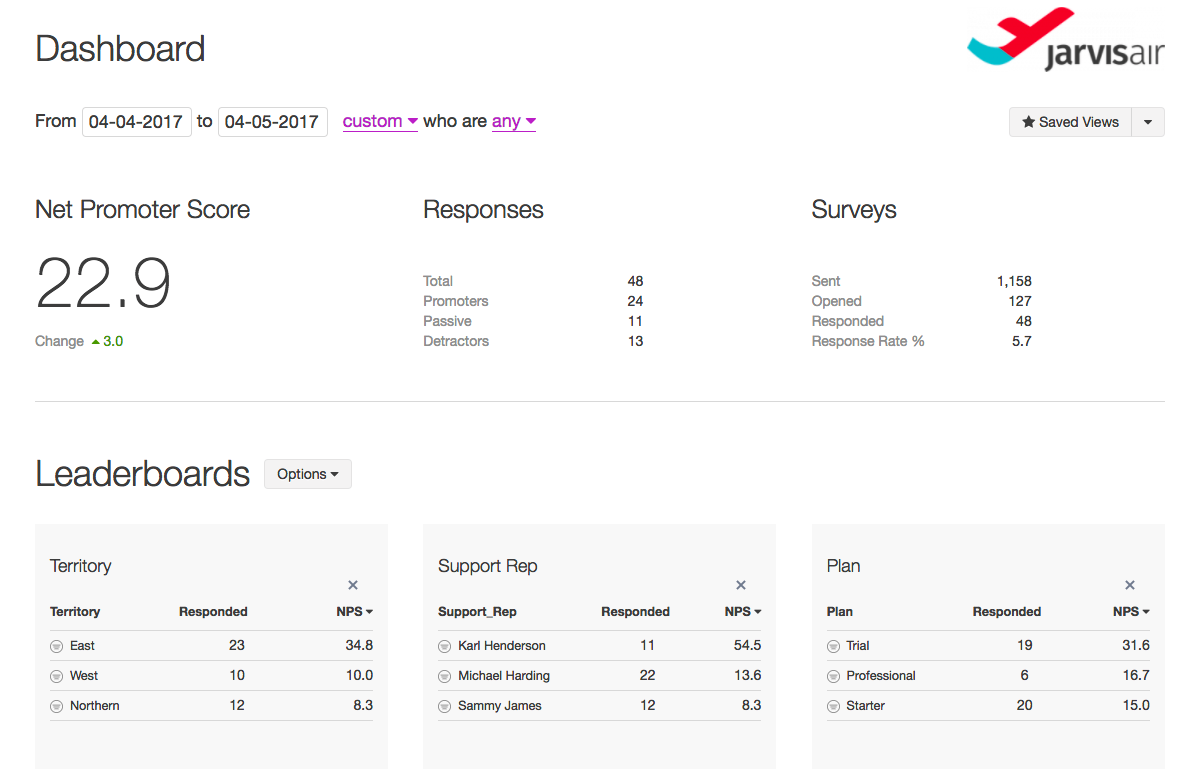 AskNicely Demo - Easy segmentation of results