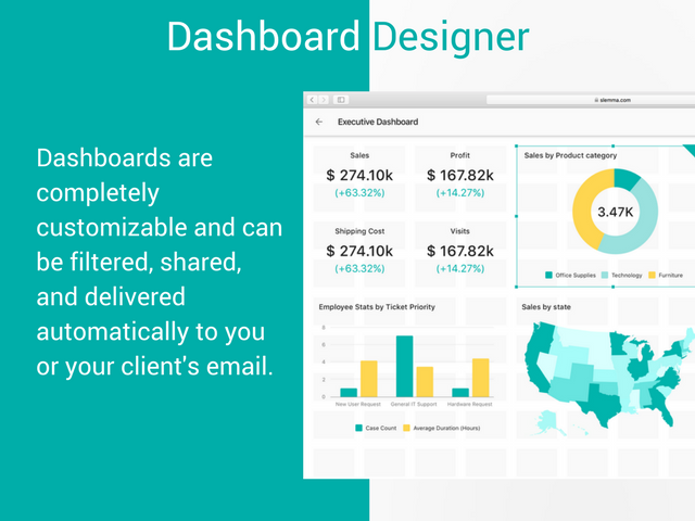 Slemma Demo - User Friendly Dashboard Builder