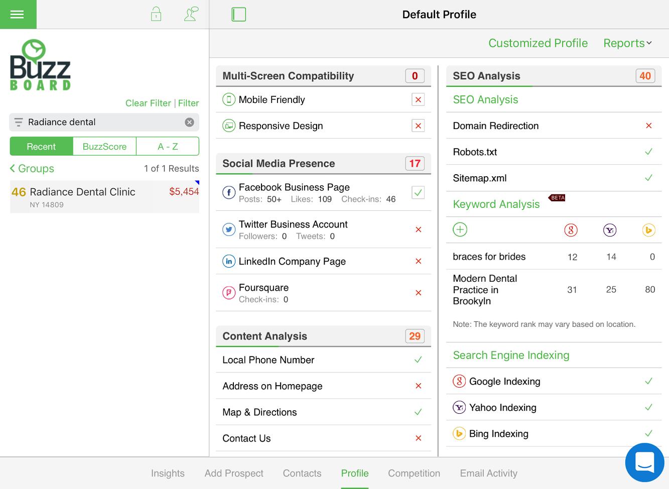 BuzzBoard Demo - Business Profiles