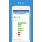 SAP Analytics Cloud Mobile Apps Screenshot