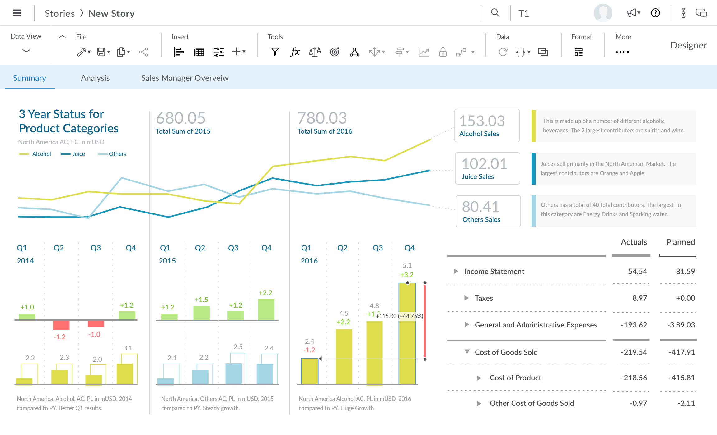 SAP Analytics Cloud Demo - SAP Analytics Cloud